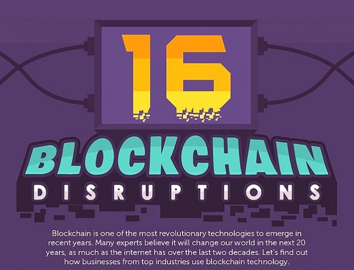 HOW BLOCKCHAIN IS DISRUPTING INDUSTRIES