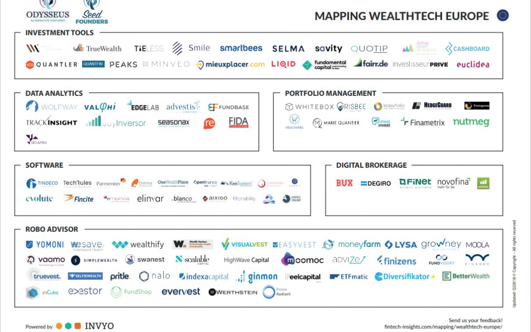 WealthTech Mapping Europe 2018 by INVYO ANALYTICS