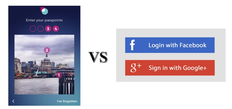 Are Social Logins already outdated?